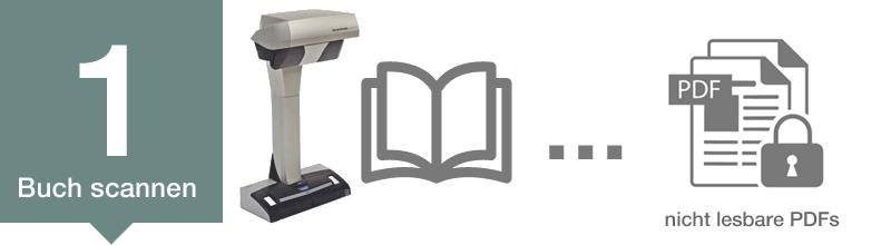 Buchscanner FUJITSU ScanSnap SV600